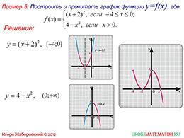 """Презентация """"Как построить график функции у=f(x)+m, если известен график функции у=f(x)"""" слайд 10"""