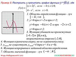 """Презентация """"Как построить график функции у=f(x)+m, если известен график функции у=f(x)"""" слайд 11"""