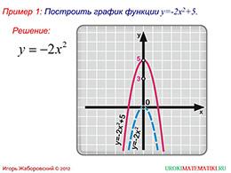 """Презентация """"Как построить график функции у=f(x)+m, если известен график функции у=f(x)"""" слайд 6"""