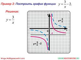 """Презентация """"Как построить график функции у=f(x)+m, если известен график функции у=f(x)"""" слайд 7"""