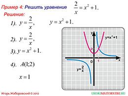 """Презентация """"Как построить график функции у=f(x)+m, если известен график функции у=f(x)"""" слайд 9"""