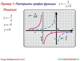"""Презентация """"Как построить график функции у=f(x+l), если известен график функции у=f(x)"""" слайд 5"""