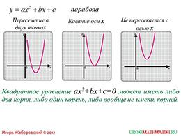 """Презентация """"Квадратные уравнения. Основные понятия"""" слайд 7"""