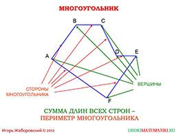"""Презентация """"Многоугольник"""" слайд 2"""