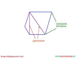 """Презентация """"Многоугольник"""" слайд 4"""