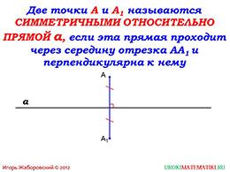 """Презентация """"Осевая и центральная симметрия"""" слайд 2"""