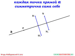 """Презентация """"Осевая и центральная симметрия"""" слайд 3"""