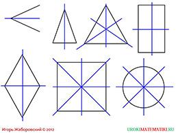 """Презентация """"Осевая и центральная симметрия"""" слайд 5"""