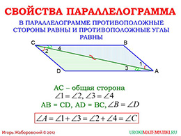 "Презентация ""Параллелограмм"" слайд 3"