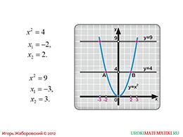 """Презентация """"Понятие квадратного корня из неотрицательного числа"""" слайд 2"""