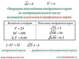"""Презентация """"Понятие квадратного корня из неотрицательного числа"""" слайд 8"""