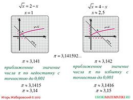 """Презентация """"Приближенные значения действительных чисел"""" слайд 2"""