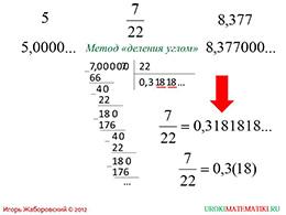 """Презентация """"Рациональные числа как бесконечные десятичные периодические дроби """" слайд 2"""