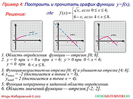 "Презентация ""Свойства функции y=√x"" слайд 11"