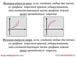 "Презентация ""Свойства функции y=√x"" слайд 5"