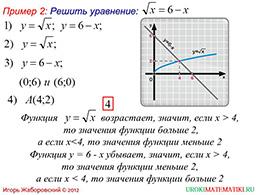 "Презентация ""Свойства функции y=√x"" слайд 9"