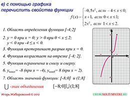 "Презентация ""Свойства функции y=kx^2 при k меньше 0"" слайд 10"
