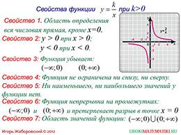 """Презентация """"Свойства функции y=k/x, при k>0"""" слайд 2"""