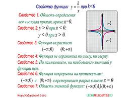 """Презентация """"Свойства функции y=k/x, при k<0"""" слайд 2"""