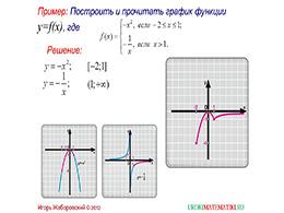 """Презентация """"Свойства функции y=k/x, при k<0"""" слайд 4"""