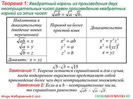 "Презентация ""Свойства квадратных корней"" слайд 3"