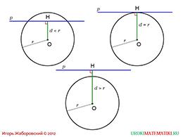 """Презентация """"Взаимное расположение прямой и окружности"""" слайд 2"""