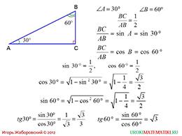 """Презентация """"Значение синуса, косинуса и тангенса для углов 30, 45 и 60 градусов"""" слайд 2"""
