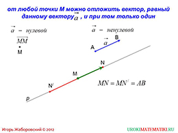 """Презентация """"Откладывание вектора от данной точки"""" слайд 3"""