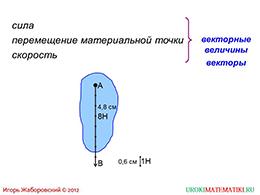 "Презентация ""Понятие вектора"" слайд 2"