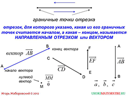 "Презентация ""Понятие вектора"" слайд 3"