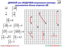 "Презентация ""Понятие вектора"" слайд 4"
