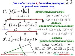 """Презентация """"Произведение вектора на число"""" слайд 4"""