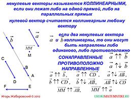 """Презентация """"Равенство векторов"""" слайд 3"""