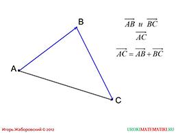 "Презентация ""Сумма двух векторов"" слайд 2"