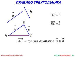 """Презентация """"Законы сложения векторов. Правило параллелограмма"""" слайд 3"""