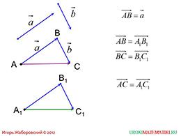 """Презентация """"Законы сложения векторов. Правило параллелограмма"""" слайд 4"""