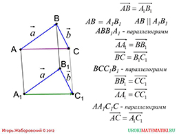 "Презентация ""Сумма двух векторов"" слайд 5"