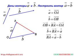 """Презентация """"Вычитание векторов"""" слайд 3"""