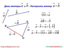 """Презентация """"Вычитание векторов"""" слайд 6"""